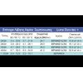 Επιτοιχιες Μοναδες Αεριου - BAXI Luna Duo-tec+ ΕΠΙΤΟΙΧΕΣ ΜΟΝΑΔΕΣ ΑΕΡΙΟΥ ΣΥΜΠΥΚΝΩΣΗΣ Είδη θέρμανσης Ηλιακοί Θερμοσίφωνες Μονάδες Αερίου Μοσχάτο
