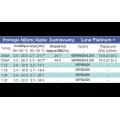 Επιτοιχιες Μοναδες Αεριου - BAXI Luna Platinum+ ΕΠΙΤΟΙΧΕΣ ΜΟΝΑΔΕΣ ΑΕΡΙΟΥ ΣΥΜΠΥΚΝΩΣΗΣ Είδη θέρμανσης Ηλιακοί Θερμοσίφωνες Μονάδες Αερίου Μοσχάτο